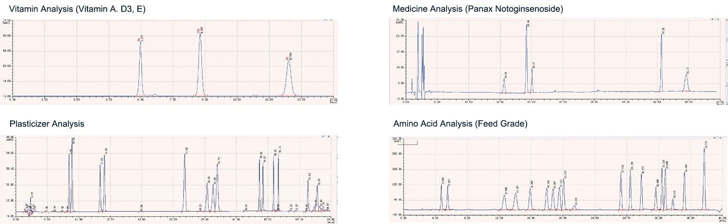 HPLC application